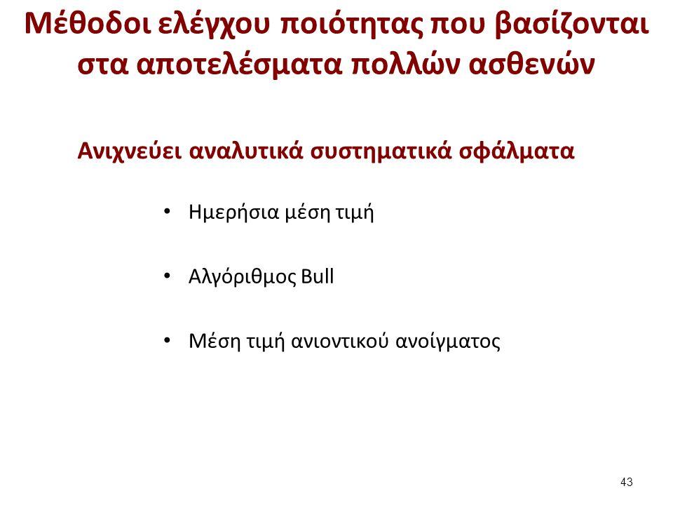 Μέθοδοι ελέγχου ποιότητας που βασίζονται στα αποτελέσματα πολλών ασθενών 43 Ανιχνεύει αναλυτικά συστηματικά σφάλματα Ημερήσια μέση τιμή Αλγόριθμος Bull Μέση τιμή ανιοντικού ανοίγματος