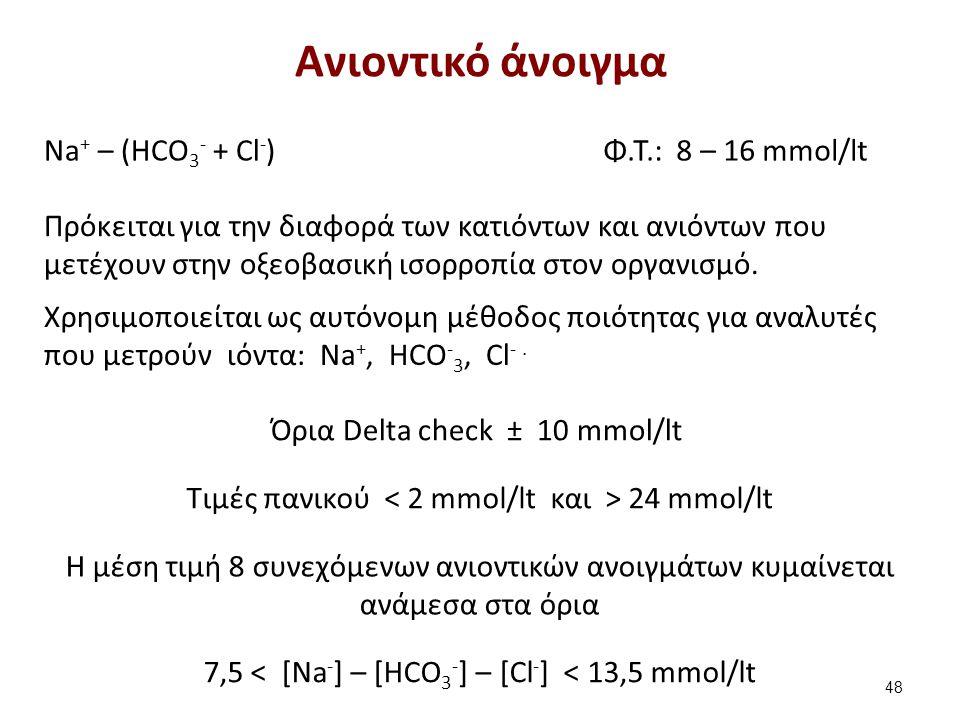 Aνιοντικό άνοιγμα Na + – (HCO 3 - + Cl - ) 48 Χρησιμοποιείται ως αυτόνομη μέθοδος ποιότητας για αναλυτές που μετρούν ιόντα: Νa +, ΗCO - 3, Cl -.