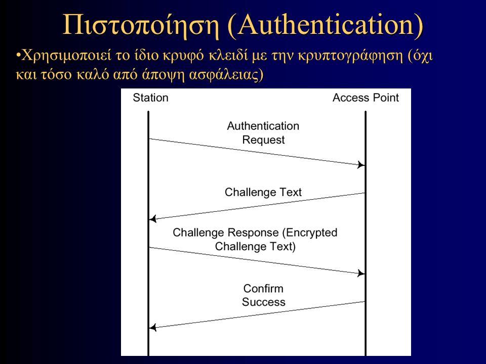 Πιστοποίηση (Authentication) Χρησιμοποιεί το ίδιο κρυφό κλειδί με την κρυπτογράφηση (όχι και τόσο καλό από άποψη ασφάλειας)Χρησιμοποιεί το ίδιο κρυφό κλειδί με την κρυπτογράφηση (όχι και τόσο καλό από άποψη ασφάλειας)