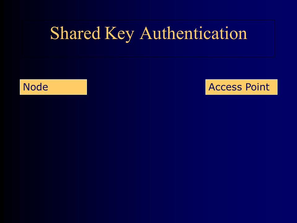 Shared Key Authentication Access PointNode
