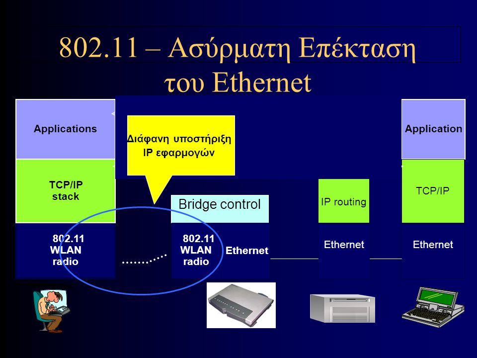 Ασφάλεια στο 802.11 Όπου απαιτείται κρυπτογράφηση και πιστοποίηση 3 παράγοντες λαμβάνονται υπόψη - οι ανάγκες του χρήστη για ασφάλεια και πόσο αυτές θα κοστίσουν - η ευκολία στη χρήση του μηχανισμού - οι κυβερνητικοί περιορισμοί στις μεθόδους κρυπτογράφησης, ειδικά όσον αφορά την εξαγωγή τους