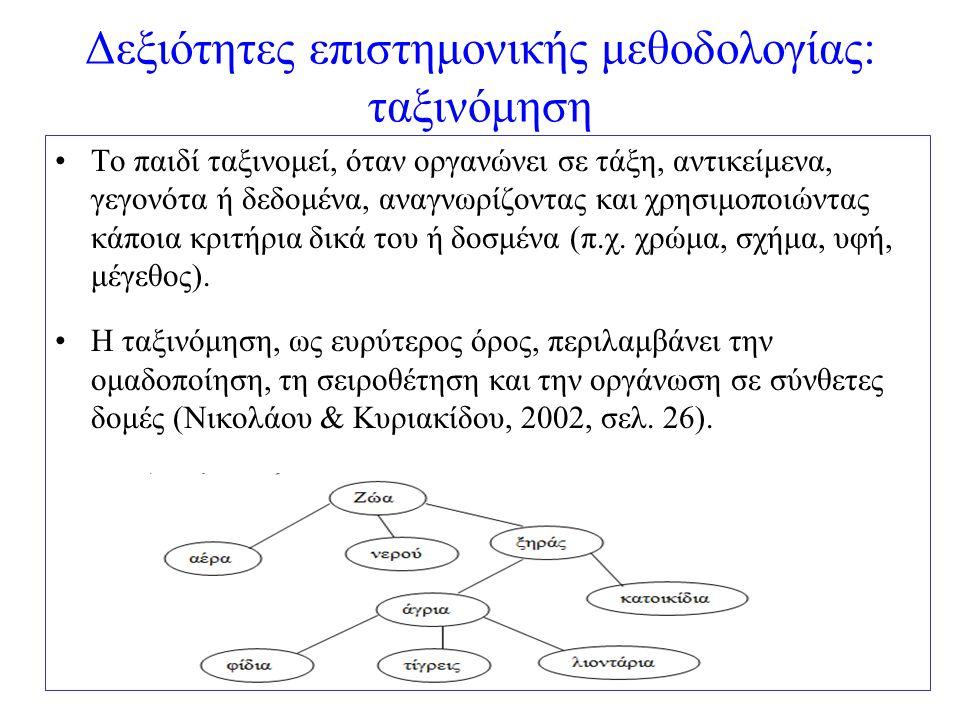 Δεξιότητες επιστημονικής μεθοδολογίας: ταξινόμηση Το παιδί ταξινομεί, όταν οργανώνει σε τάξη, αντικείμενα, γεγονότα ή δεδομένα, αναγνωρίζοντας και χρη