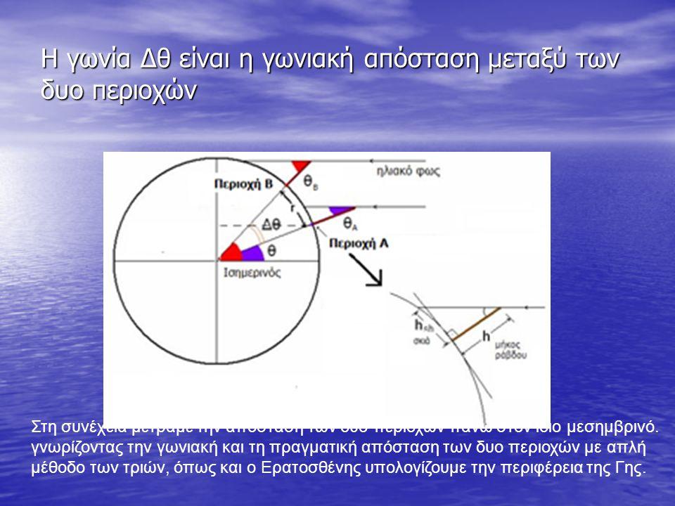 Η γωνία Δθ είναι η γωνιακή απόσταση μεταξύ των δυο περιοχών Στη συνέχεια μετράμε την απόσταση των δυο περιοχών πάνω στον ίδιο μεσημβρινό. γνωρίζοντας