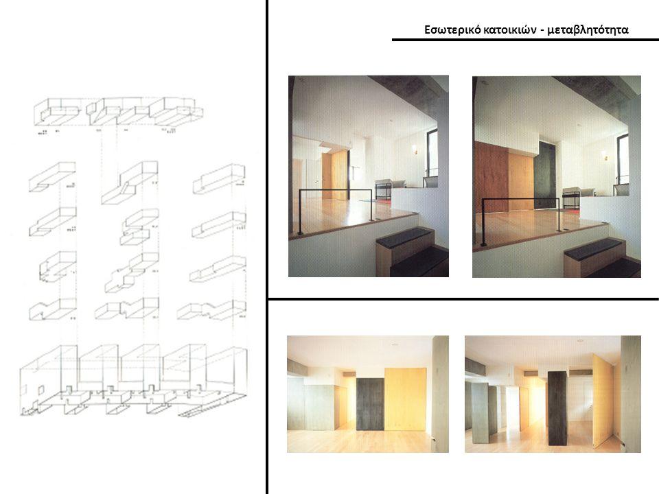 Εσωτερικό κατοικιών - μεταβλητότητα
