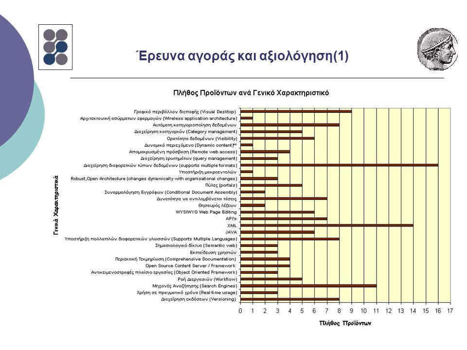 Έρευνα αγοράς και αξιολόγηση(1)
