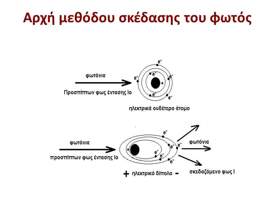 Aνοσοσφαιρίνες ΙgG, IgA, IgM, IgE, IgD κ και λ ελαφρές αλυσίδες Bence- Jones Συμπλήρωμα C 3, C 4 Κορτιζόλη CRP, RF, ASTOΒ 12, Φυλλικό οξύ Μικροαλβουμίνη ούρωνΙνωδογόνο, Προθρομβίνη Απτοσφαιρίνη, ΜυοσφαιρίνηProcainamide, Phenobarbital Λιποπρωτεΐνη (Lpa)Amikacin, Carpamazepine Aπολιποπρωτεΐνες ApoA1, ApoBTobramycin, Vancomycin Τρανσφερίνη (TRF), Φερριτίνη (Ferr)Libocaine, Digoxin α 1 –αντιθρυψίνηPrimidone, Phenytoin β 2 –μικροσφαιρίνηValproic acid, Quinidine Παράμετροι που προσδιορίζονται με θολωσιμετρία - Νεφελομετρία