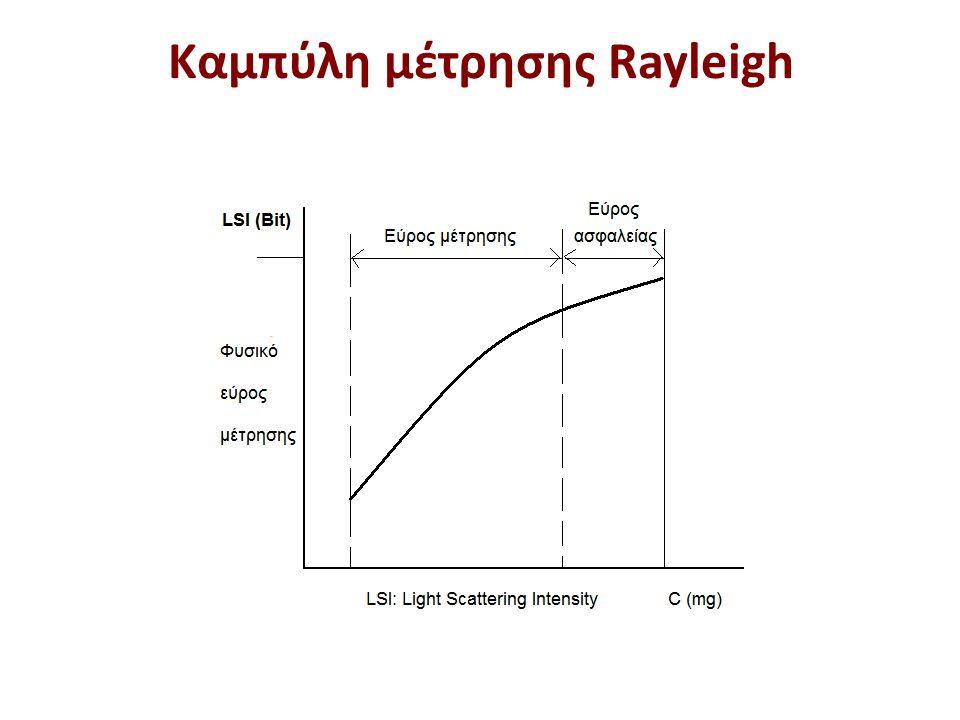 is = η ένταση του σκεδαζόμενου φωτός από τα σωματίδια που διεγείρονται από πολωμένο φως Ιο = η ένταση του προσπίπτοντος φωτός dn/dc = η μεταβολή του δείκτη διάθλασης του διαλύτη σε σχέση με τη μεταβολή της συγκέντρωσης της διαλυμένης ουσίας Ν = αριθμός Avogadro MB = το μοριακό βάρος C = η συγκέντρωση σε gr/ml θ = η γωνία παρατήρησης (13 έως 26°) r = η απόσταση του εξεταστέου δείγματος όπου γίνεται η σκέδαση από τον ανιχνευτή Εξίσωση Rayleigh