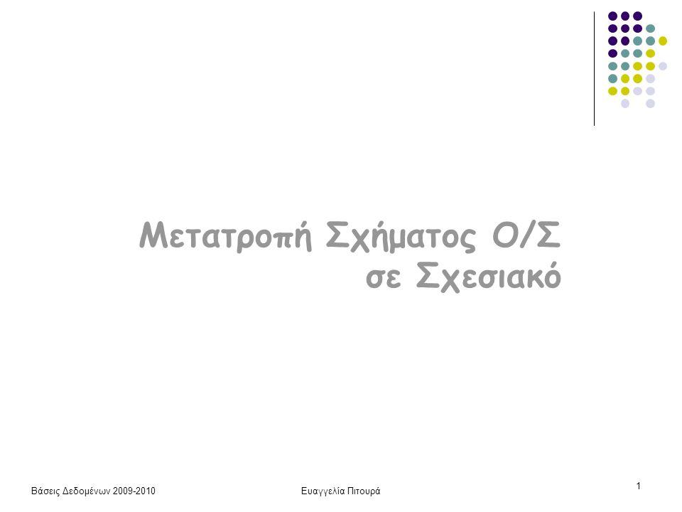 Βάσεις Δεδομένων 2009-2010Ευαγγελία Πιτουρά 1 Μετατροπή Σχήματος Ο/Σ σε Σχεσιακό