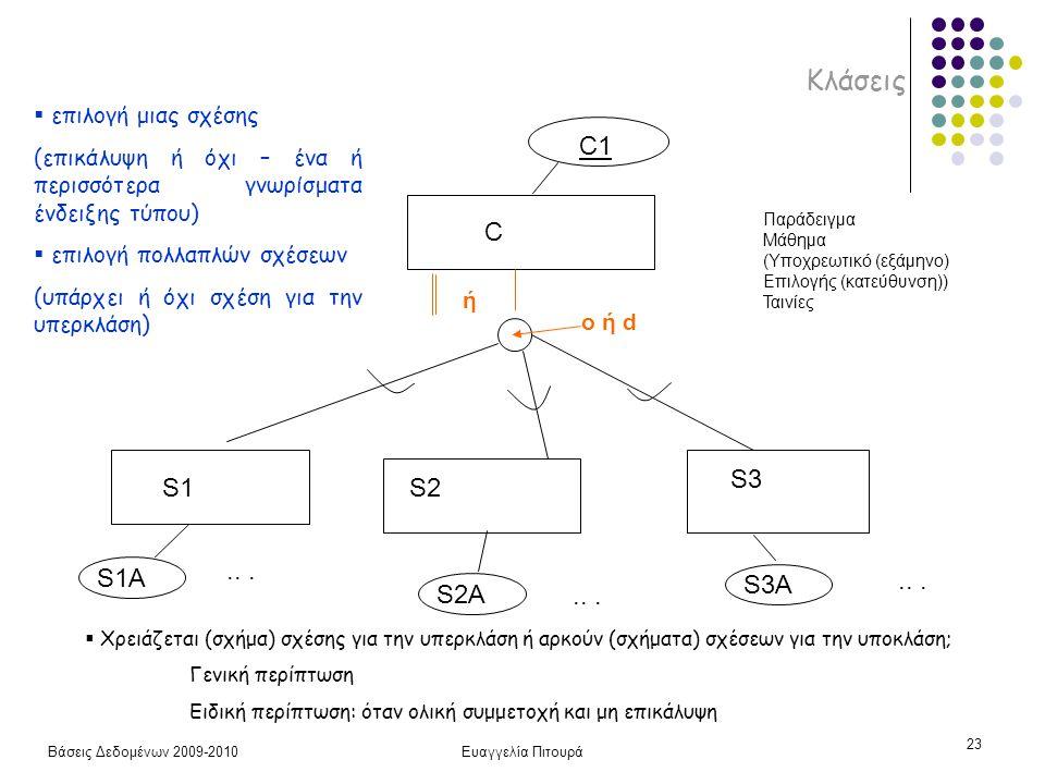 Βάσεις Δεδομένων 2009-2010Ευαγγελία Πιτουρά 23 Κλάσεις C S1S2 S3 C1 S1Α S3Α S2Α ο ή d ή  Χρειάζεται (σχήμα) σχέσης για την υπερκλάση ή αρκούν (σχήματα) σχέσεων για την υποκλάση; Γενική περίπτωση Ειδική περίπτωση: όταν ολική συμμετοχή και μη επικάλυψη...