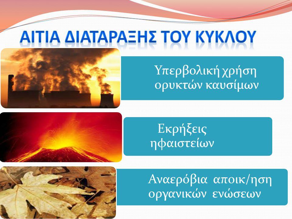 Υπερβολική χρήση ορυκτών καυσίμων Εκρήξεις ηφαιστείων Αναερόβια αποικ/ηση οργανικών ενώσεων