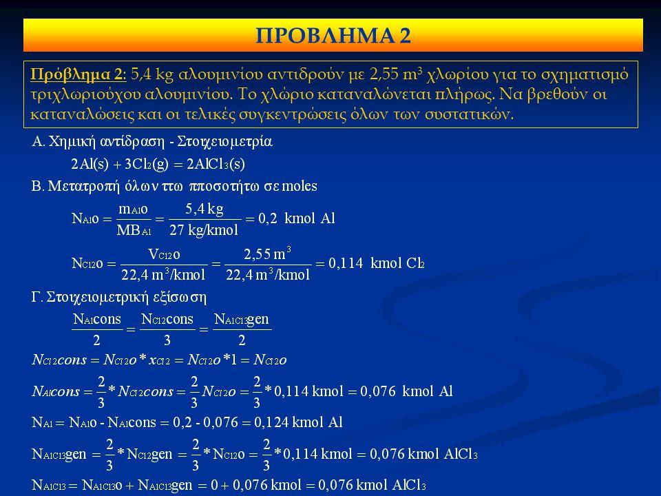 Πρόβλημα 2 : 5,4 kg αλουμινίου αντιδρούν με 2,55 m 3 χλωρίου για το σχηματισμό τριχλωριούχου αλουμινίου. Το χλώριο καταναλώνεται πλήρως. Να βρεθούν οι
