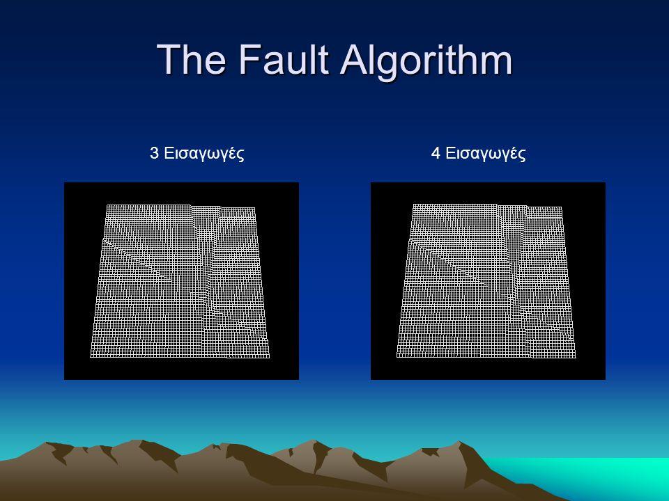 The Fault Algorithm 3 Εισαγωγές 4 Εισαγωγές