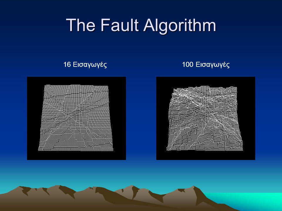 The Fault Algorithm 16 Εισαγωγές 100 Εισαγωγές