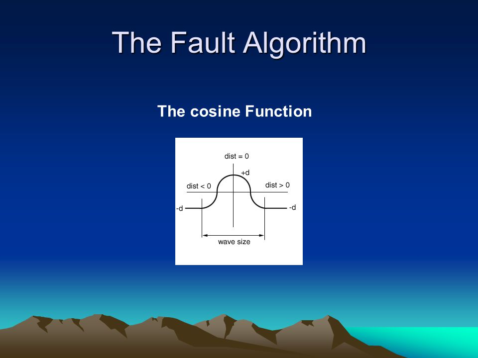 The Fault Algorithm The cosine Function