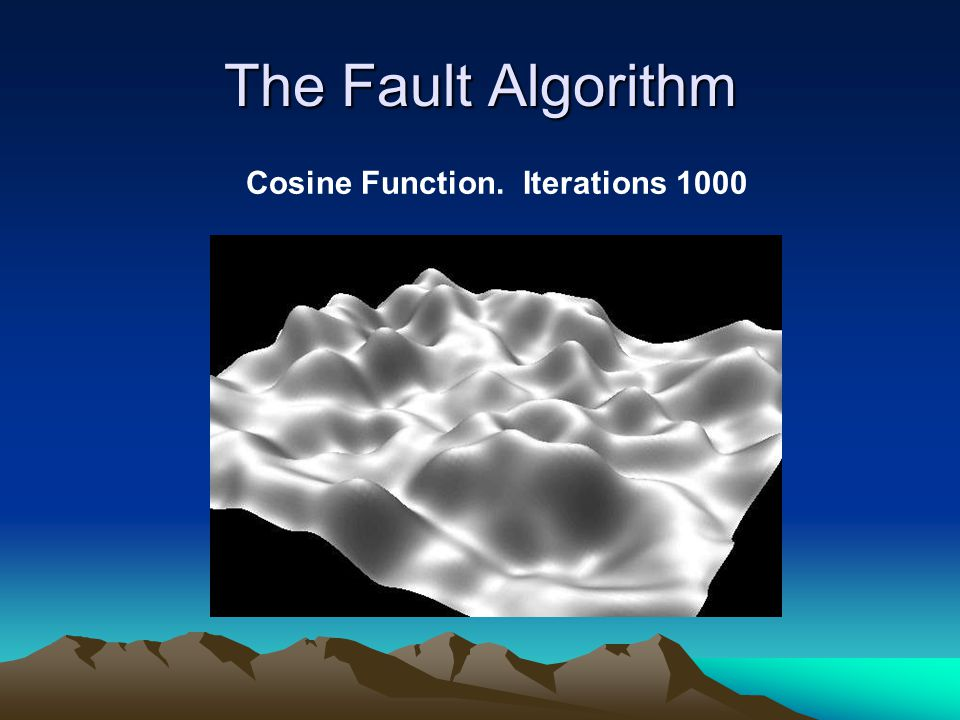 The Fault Algorithm Cosine Function. Iterations 1000