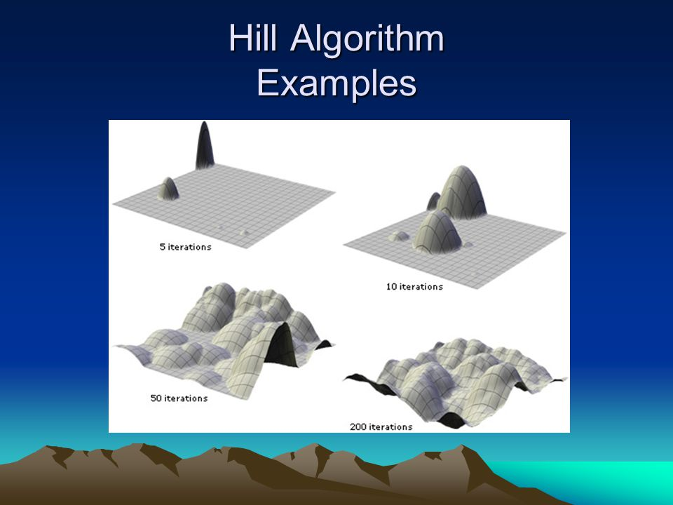 Hill Algorithm Examples