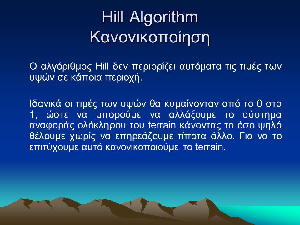 Hill Algorithm Κανονικοποίηση Ο αλγόριθμος Hill δεν περιορίζει αυτόματα τις τιμές των υψών σε κάποια περιοχή. Ιδανικά οι τιμές των υψών θα κυμαίνονταν