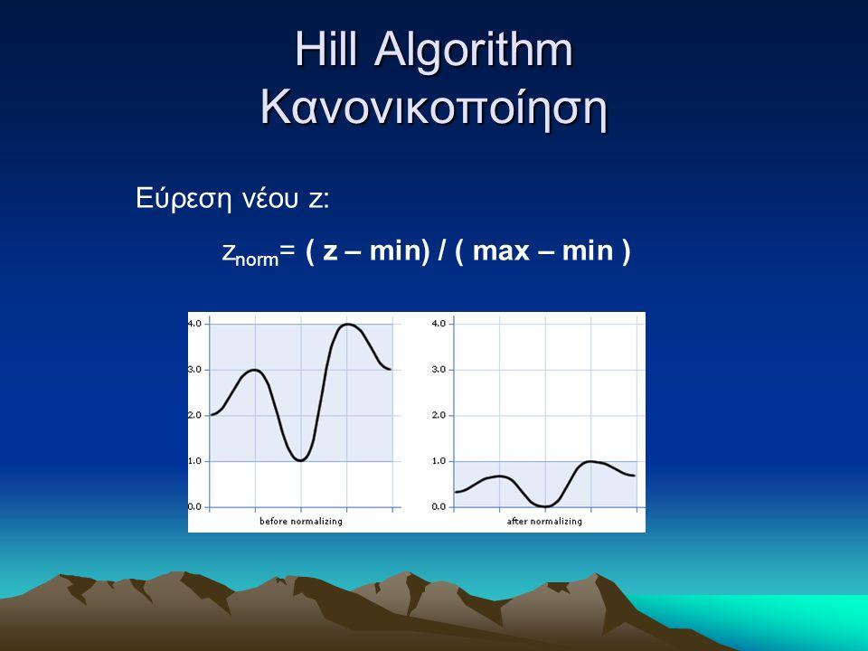 Hill Algorithm Κανονικοποίηση Εύρεση νέου z: z norm = ( z – min) / ( max – min )