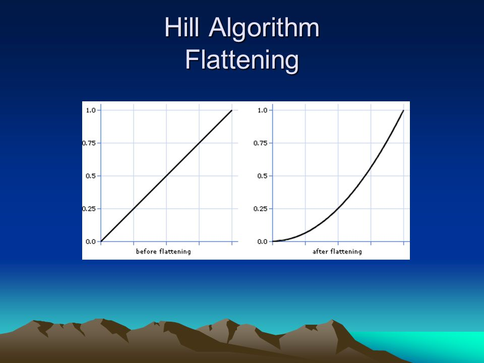 Hill Algorithm Flattening