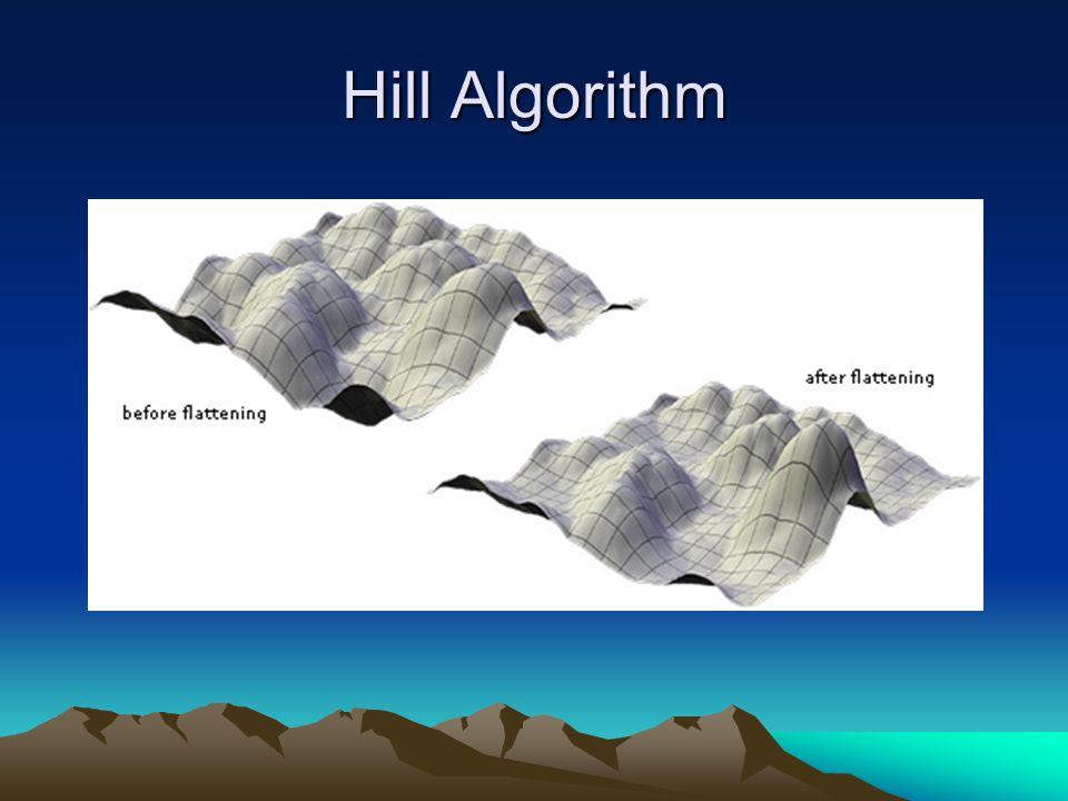 Hill Algorithm