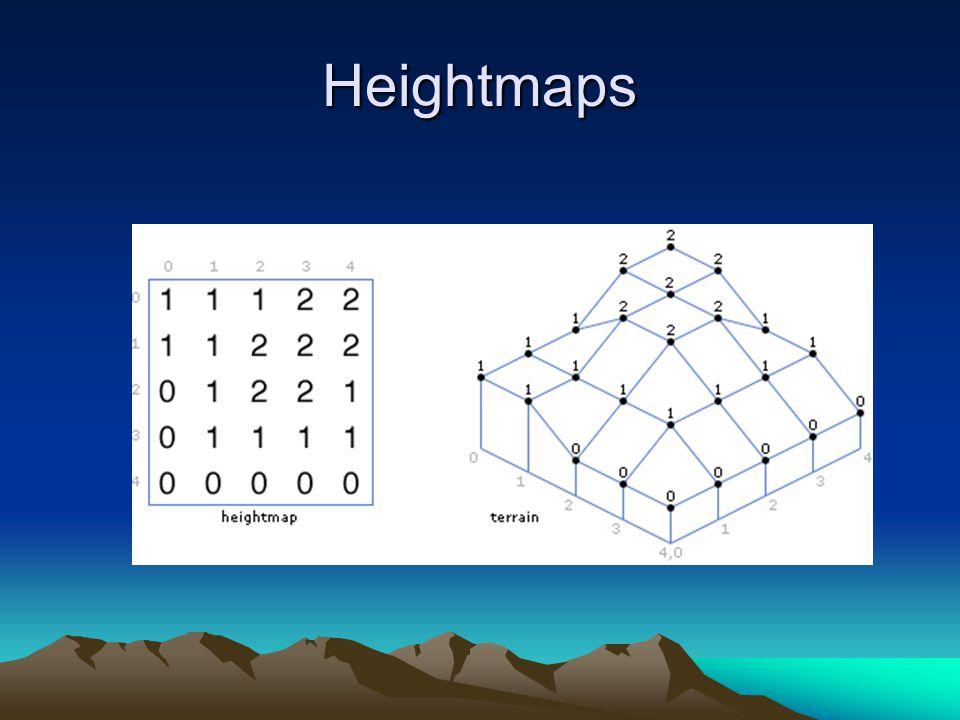 Heightmaps