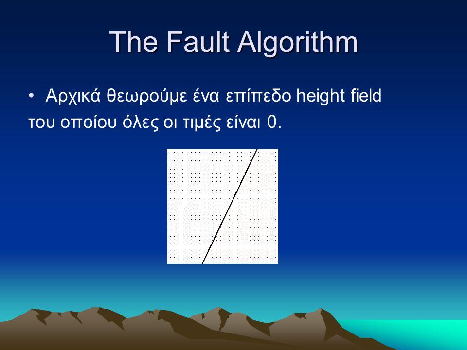 The Fault Algorithm Αρχικά θεωρούμε ένα επίπεδο height field του οποίου όλες οι τιμές είναι 0.
