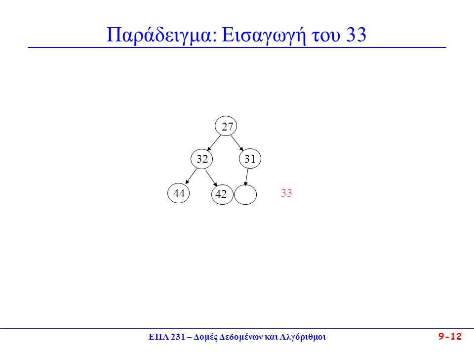 ΕΠΛ 231 – Δομές Δεδομένων και Αλγόριθμοι 9-12 Παράδειγμα: Εισαγωγή του 33 27 32 44 31 42 33