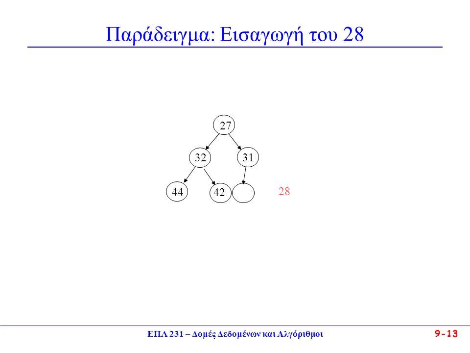 ΕΠΛ 231 – Δομές Δεδομένων και Αλγόριθμοι 9-13 Παράδειγμα: Εισαγωγή του 28 27 32 44 31 42 28