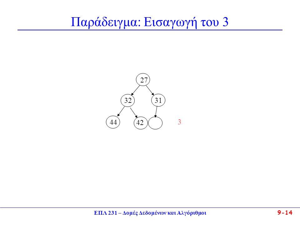 ΕΠΛ 231 – Δομές Δεδομένων και Αλγόριθμοι 9-14 Παράδειγμα: Εισαγωγή του 3 27 32 44 31 42 3