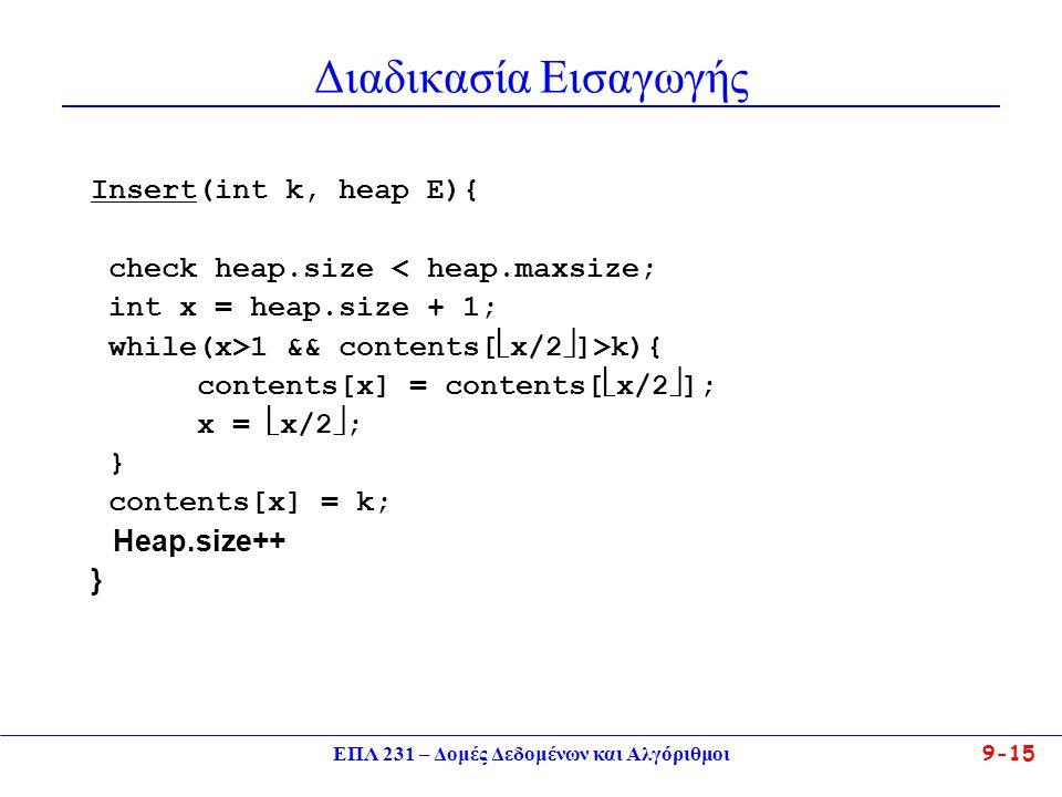 ΕΠΛ 231 – Δομές Δεδομένων και Αλγόριθμοι 9-15 Διαδικασία Εισαγωγής Insert(int k, heap E){ check heap.size < heap.maxsize; int x = heap.size + 1; while