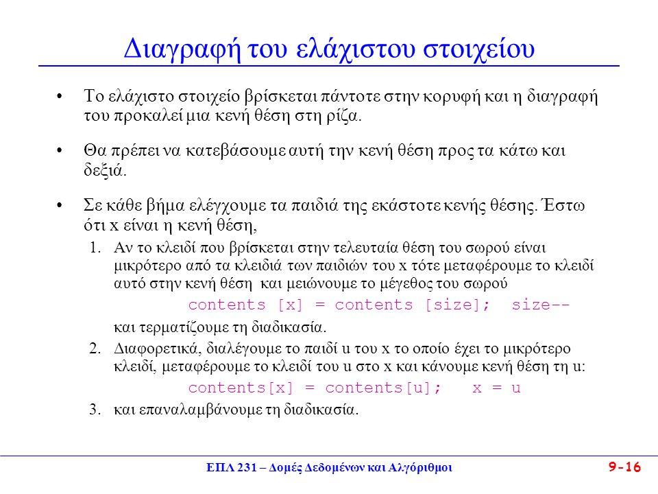 ΕΠΛ 231 – Δομές Δεδομένων και Αλγόριθμοι 9-16 Διαγραφή του ελάχιστου στοιχείου Το ελάχιστο στοιχείο βρίσκεται πάντοτε στην κορυφή και η διαγραφή του π
