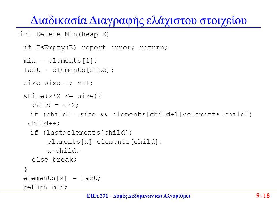 ΕΠΛ 231 – Δομές Δεδομένων και Αλγόριθμοι 9-18 Διαδικασία Διαγραφής ελάχιστου στοιχείου int Delete_Min(heap E) if IsEmpty(E) report error; return; min