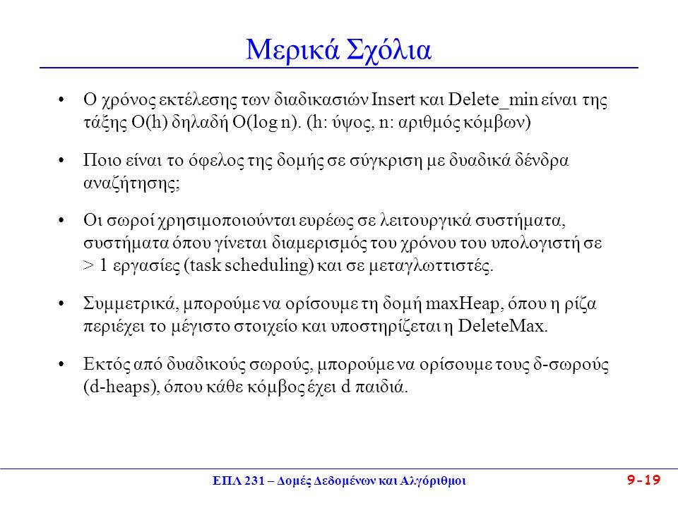 ΕΠΛ 231 – Δομές Δεδομένων και Αλγόριθμοι 9-19 Μερικά Σχόλια Ο χρόνος εκτέλεσης των διαδικασιών Insert και Delete_min είναι της τάξης O(h) δηλαδή Ο(log