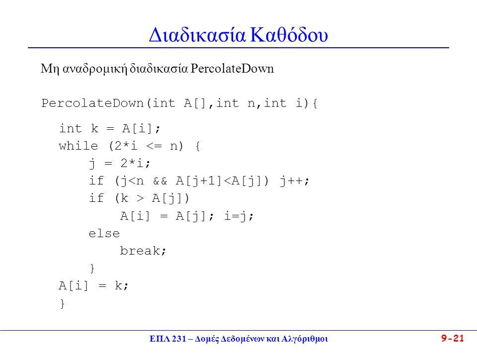 ΕΠΛ 231 – Δομές Δεδομένων και Αλγόριθμοι 9-21 Διαδικασία Καθόδου Μη αναδρομική διαδικασία PercolateDown PercolateDown(int A[],int n,int i){ int k = A[
