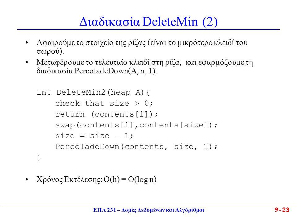 ΕΠΛ 231 – Δομές Δεδομένων και Αλγόριθμοι 9-23 Διαδικασία DeleteMin (2) Αφαιρούμε το στοιχείο της ρίζας (είναι το μικρότερο κλειδί του σωρού). Μεταφέρο