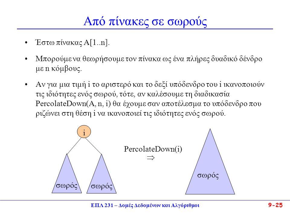ΕΠΛ 231 – Δομές Δεδομένων και Αλγόριθμοι 9-25 Από πίνακες σε σωρούς Έστω πίνακας Α[1..n]. Μπορούμε να θεωρήσουμε τον πίνακα ως ένα πλήρες δυαδικό δένδ