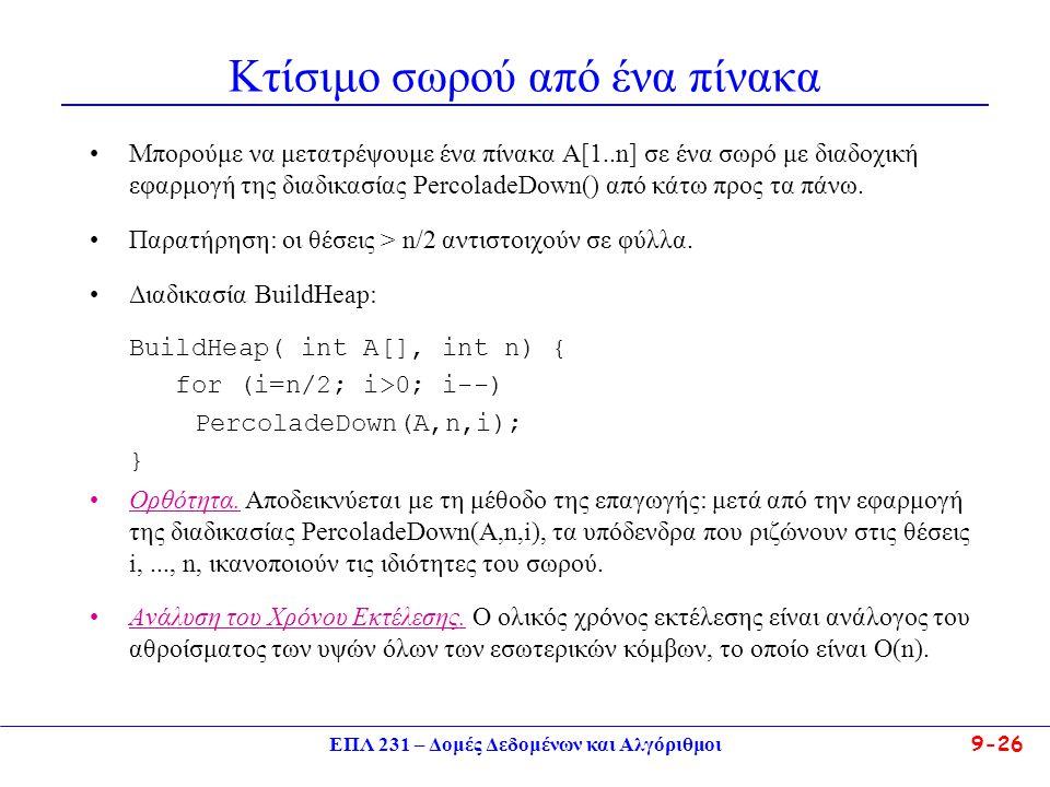 ΕΠΛ 231 – Δομές Δεδομένων και Αλγόριθμοι 9-26 Κτίσιμο σωρού από ένα πίνακα Μπορούμε να μετατρέψουμε ένα πίνακα Α[1..n] σε ένα σωρό με διαδοχική εφαρμο