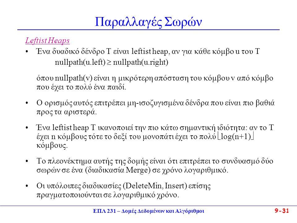 ΕΠΛ 231 – Δομές Δεδομένων και Αλγόριθμοι 9-31 Παραλλαγές Σωρών Leftist Heaps Ένα δυαδικό δένδρο Τ είναι leftist heap, αν για κάθε κόμβο u του Τ nullpa
