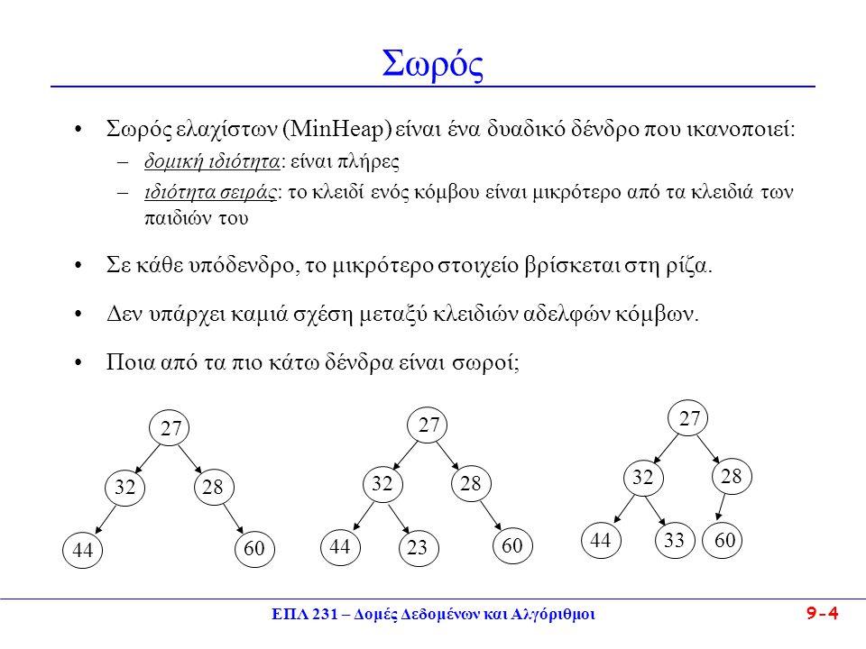 ΕΠΛ 231 – Δομές Δεδομένων και Αλγόριθμοι 9-4 Σωρός Σωρός ελαχίστων (MinHeap) είναι ένα δυαδικό δένδρο που ικανοποιεί: –δομική ιδιότητα: είναι πλήρες –