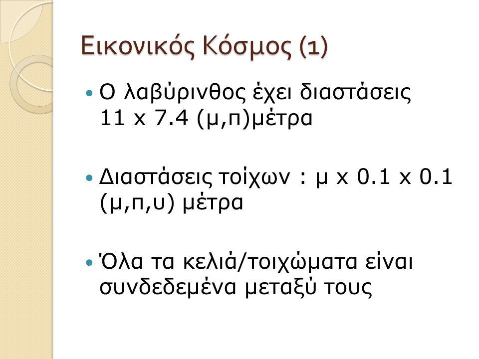 Εικονικός Κόσμος (1) Ο λαβύρινθος έχει διαστάσεις 11 x 7.4 (μ,π)μέτρα Διαστάσεις τοίχων : μ x 0.1 x 0.1 (μ,π,υ) μέτρα Όλα τα κελιά/τοιχώματα είναι συνδεδεμένα μεταξύ τους