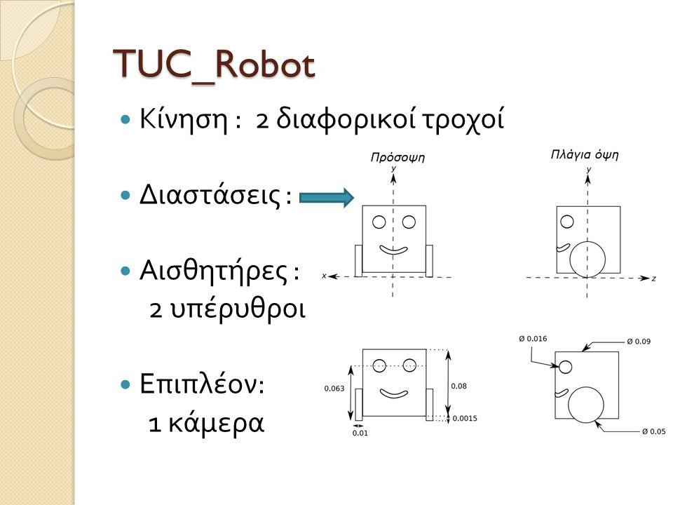 TUC_Robot Κίνηση : 2 διαφορικοί τροχοί Διαστάσεις : Αισθητήρες : 2 υπέρυθροι Επιπλέον : 1 κάμερα