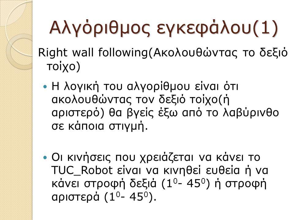 Αλγόριθμος εγκεφάλου(1) Right wall following(Ακολουθώντας το δεξιό τοίχο) Η λογική του αλγορίθμου είναι ότι ακολουθώντας τον δεξιό τοίχο(ή αριστερό) θα βγείς έξω από το λαβύρινθο σε κάποια στιγμή.