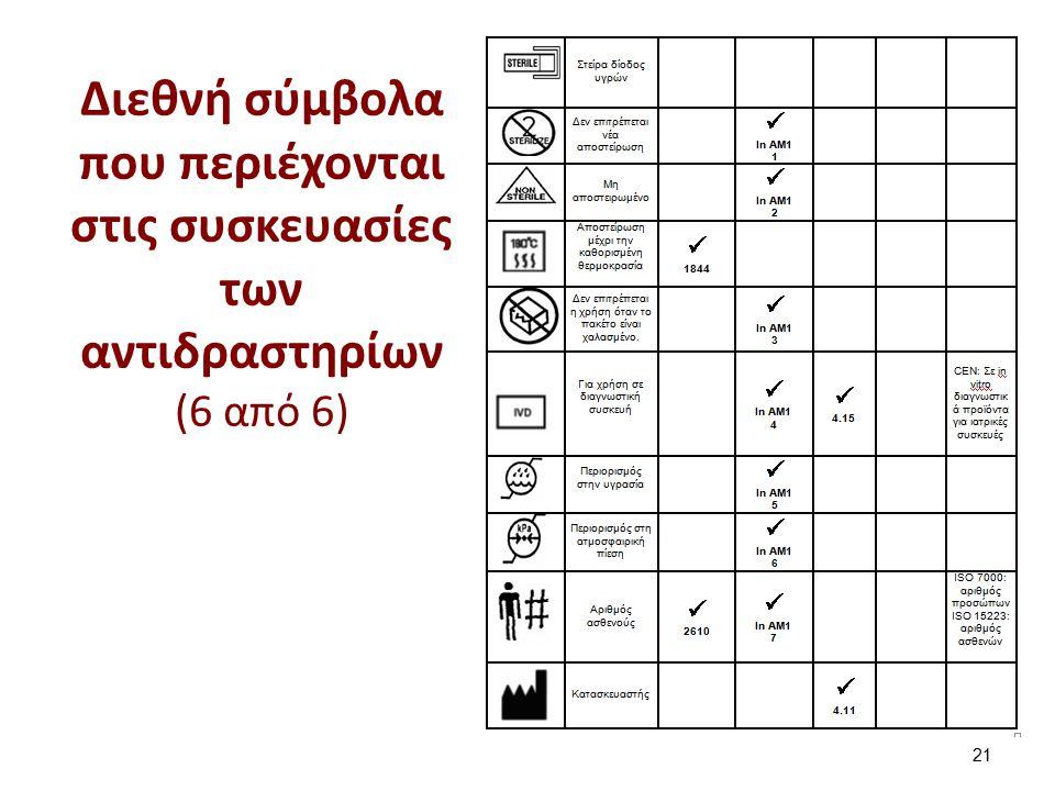 21 Διεθνή σύμβολα που περιέχονται στις συσκευασίες των αντιδραστηρίων (6 από 6)