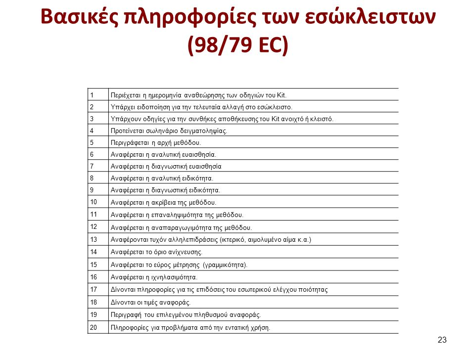 1Περιέχεται η ημερομηνία αναθεώρησης των οδηγιών του Kit. 2Υπάρχει ειδοποίηση για την τελευταία αλλαγή στο εσώκλειστο. 3Υπάρχουν οδηγίες για την συνθή