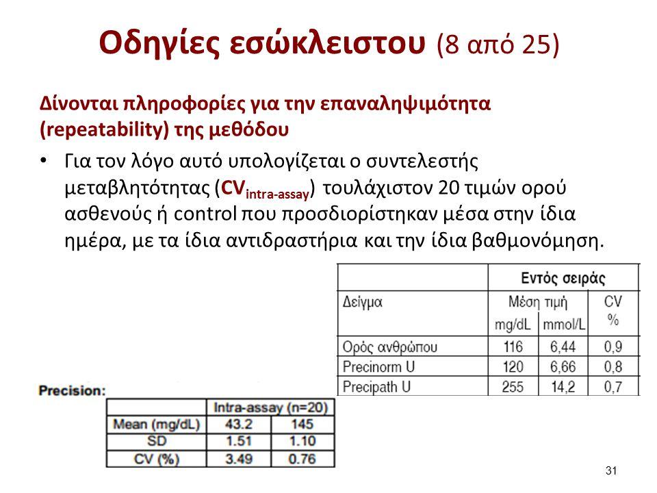 Οδηγίες εσώκλειστου (8 από 25) Δίνονται πληροφορίες για την επαναληψιμότητα (repeatability) της μεθόδου Για τον λόγο αυτό υπολογίζεται o συντελεστής μεταβλητότητας (CV intra-assay ) τουλάχιστον 20 τιμών ορού ασθενούς ή control που προσδιορίστηκαν μέσα στην ίδια ημέρα, με τα ίδια αντιδραστήρια και την ίδια βαθμονόμηση.