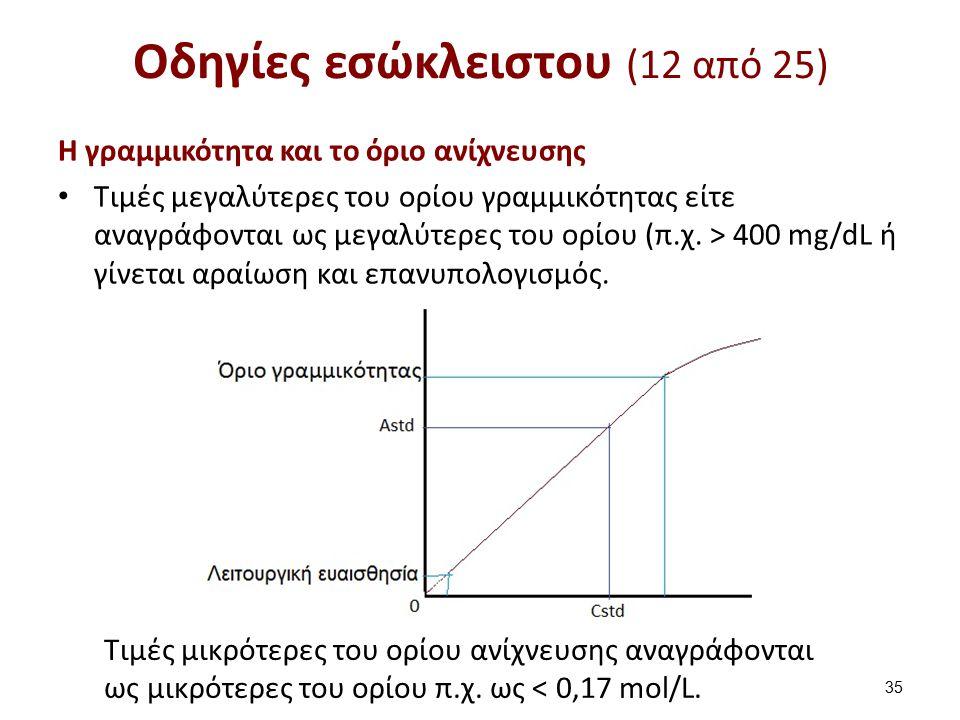 Τιμές μικρότερες του ορίου ανίχνευσης αναγράφονται ως μικρότερες του ορίου π.χ. ως < 0,17 mol/L. Οδηγίες εσώκλειστου (12 από 25) Η γραμμικότητα και το