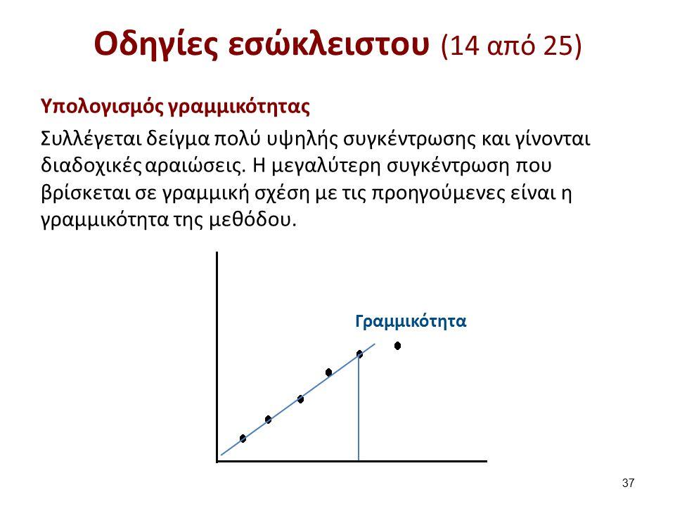 Γραμμικότητα Οδηγίες εσώκλειστου (14 από 25) Υπολογισμός γραμμικότητας Συλλέγεται δείγμα πολύ υψηλής συγκέντρωσης και γίνονται διαδοχικές αραιώσεις. Η