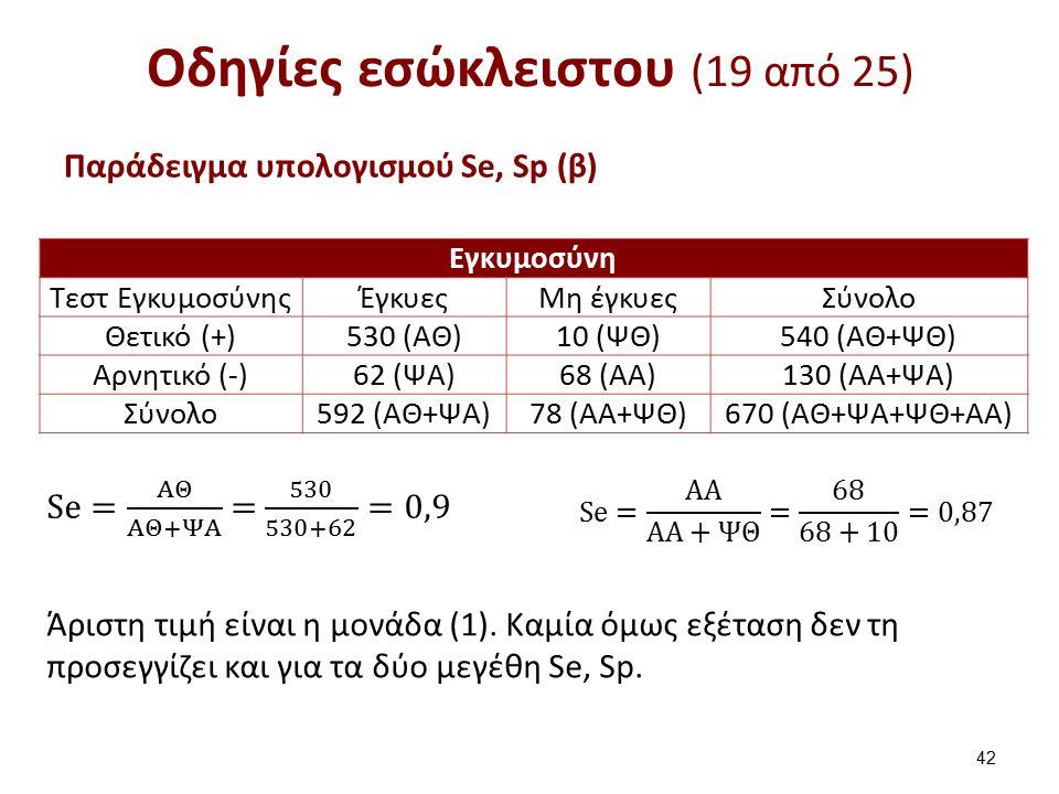Εγκυμοσύνη Τεστ ΕγκυμοσύνηςΈγκυεςΜη έγκυεςΣύνολο Θετικό (+)530 (ΑΘ)10 (ΨΘ)540 (ΑΘ+ΨΘ) Αρνητικό (-)62 (ΨΑ)68 (AA)130 (AA+ΨΑ) Σύνολο592 (ΑΘ+ΨΑ)78 (ΑΑ+ΨΘ)670 (ΑΘ+ΨΑ+ΨΘ+ΑΑ) Άριστη τιμή είναι η μονάδα (1).