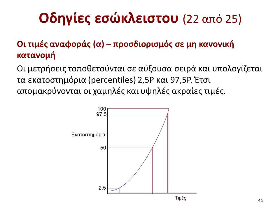 Οδηγίες εσώκλειστου (22 από 25) Oι τιμές αναφοράς (α) – προσδιορισμός σε μη κανονική κατανομή Oι μετρήσεις τοποθετούνται σε αύξουσα σειρά και υπολογίζεται τα εκατοστημόρια (percentiles) 2,5P και 97,5P.