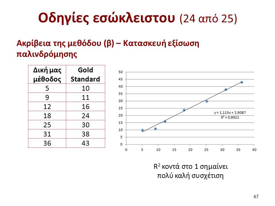 Δική μας μέθοδος Gold Standard 510 911 1216 1824 2530 3138 3643 R 2 κοντά στο 1 σημαίνει πολύ καλή συσχέτιση Οδηγίες εσώκλειστου (24 από 25) Ακρίβεια της μεθόδου (β) – Κατασκευή εξίσωση παλινδρόμησης 47